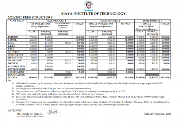 SIT FEE STRUCTURE 2021